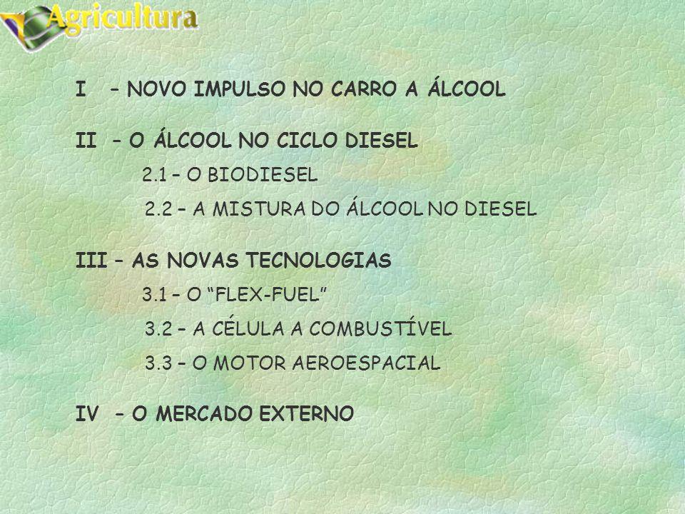 I – NOVO IMPULSO NO CARRO A ÁLCOOL II – O ÁLCOOL NO CICLO DIESEL 2.1 – O BIODIESEL 2.2 – A MISTURA DO ÁLCOOL NO DIESEL III – AS NOVAS TECNOLOGIAS 3.1 – O FLEX-FUEL 3.2 – A CÉLULA A COMBUSTÍVEL 3.3 – O MOTOR AEROESPACIAL IV – O MERCADO EXTERNO