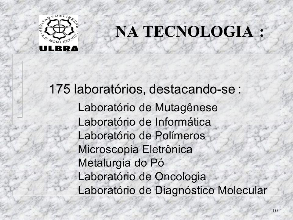 10 175 laboratórios, destacando-se : Laboratório de Mutagênese Laboratório de Informática Laboratório de Polímeros Microscopia Eletrônica Metalurgia d