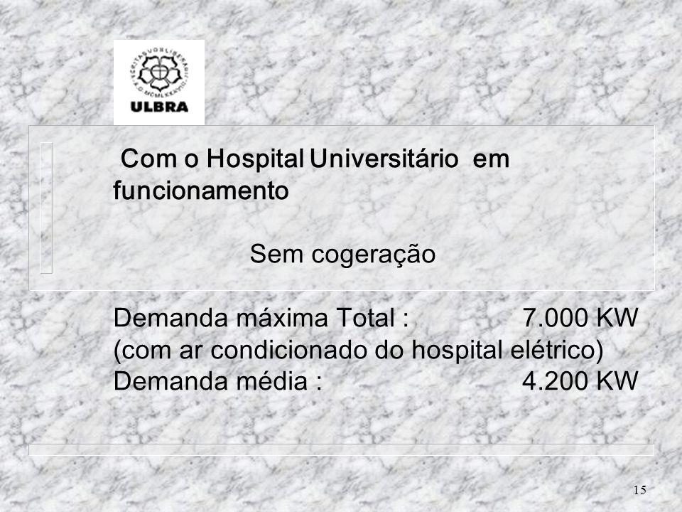 15 Com o Hospital Universitário em funcionamento Sem cogeração Demanda máxima Total :7.000 KW (com ar condicionado do hospital elétrico) Demanda média