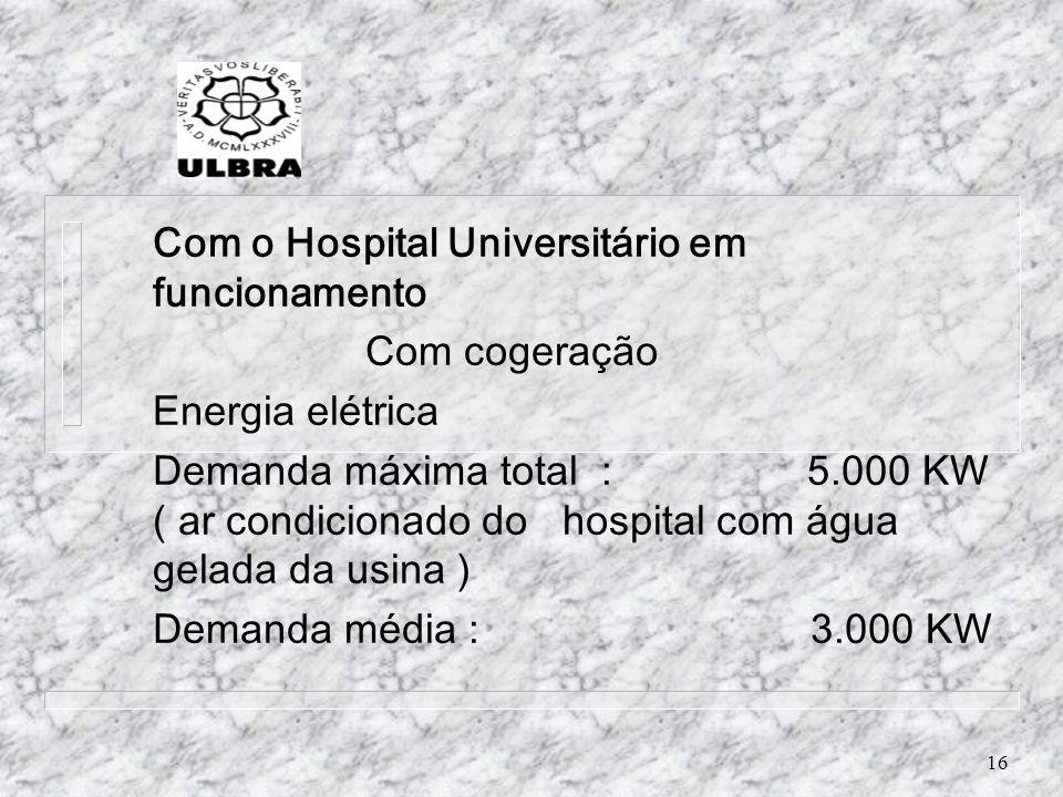 16 Com o Hospital Universitário em funcionamento Com cogeração Energia elétrica Demanda máxima total : 5.000 KW ( ar condicionado do hospital com água