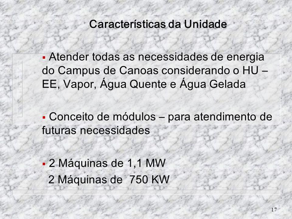17 Características da Unidade Atender todas as necessidades de energia do Campus de Canoas considerando o HU – EE, Vapor, Água Quente e Água Gelada Co