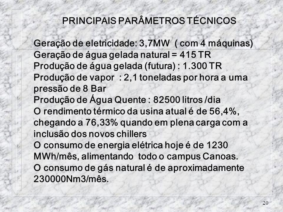20 PRINCIPAIS PARÂMETROS TÉCNICOS Geração de eletricidade: 3,7MW ( com 4 máquinas) Geração de água gelada natural = 415 TR Produção de água gelada (fu