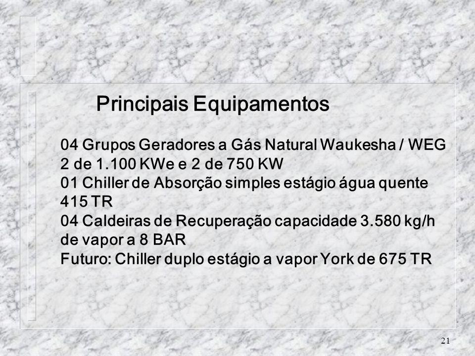 21 Principais Equipamentos 04 Grupos Geradores a Gás Natural Waukesha / WEG 2 de 1.100 KWe e 2 de 750 KW 01 Chiller de Absorção simples estágio água q