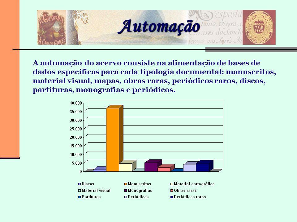 Automação A automação do acervo consiste na alimentação de bases de dados específicas para cada tipologia documental: manuscritos, material visual, ma