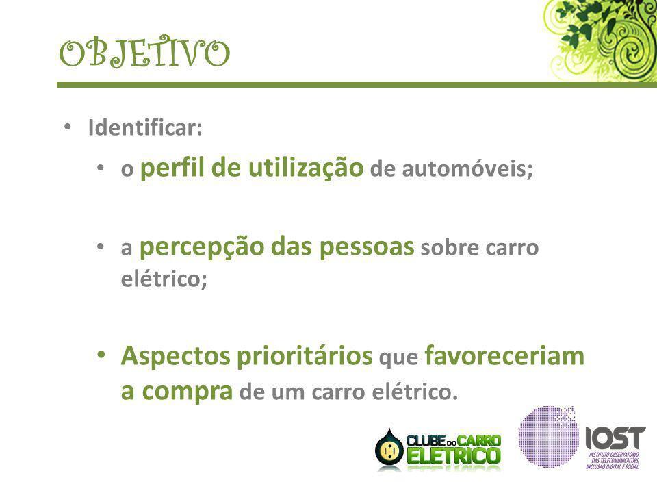 OBJETIVO Identificar: o perfil de utilização de automóveis; a percepção das pessoas sobre carro elétrico; Aspectos prioritários que favoreceriam a com