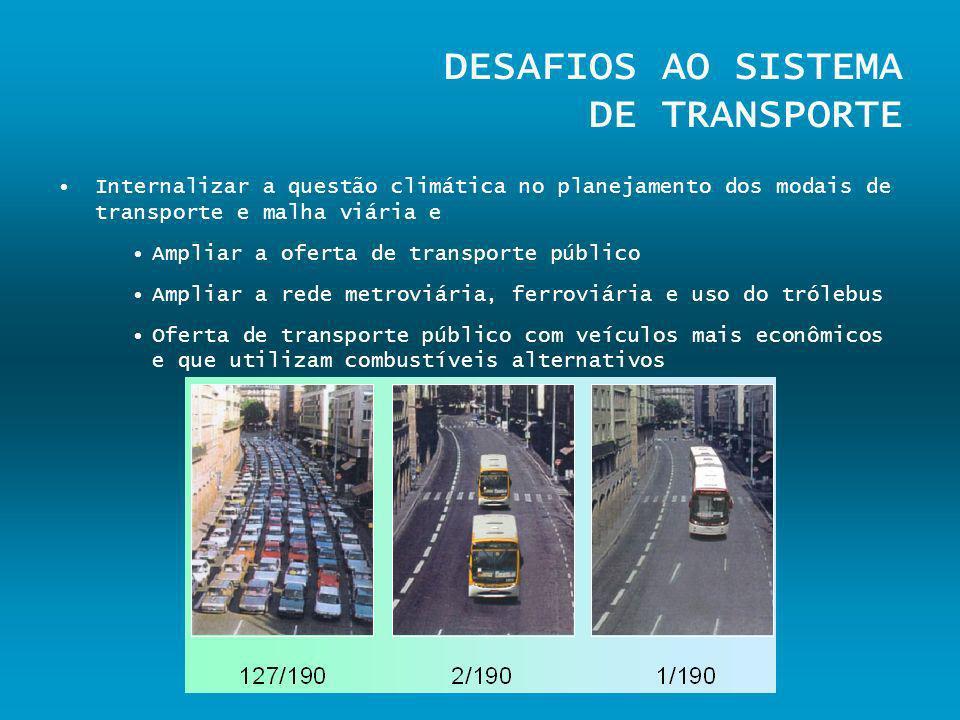 DESAFIOS AO SISTEMA DE TRANSPORTE Internalizar a questão climática no planejamento dos modais de transporte e malha viária e Ampliar a oferta de trans
