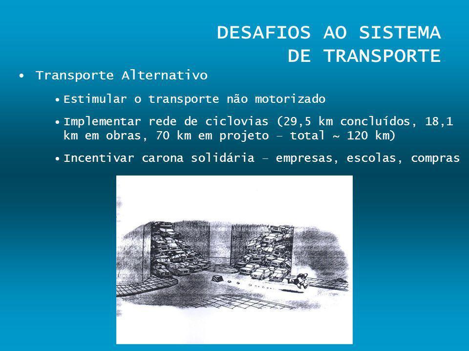 DESAFIOS AO SISTEMA DE TRANSPORTE Transporte Alternativo Estimular o transporte não motorizado Implementar rede de ciclovias (29,5 km concluídos, 18,1