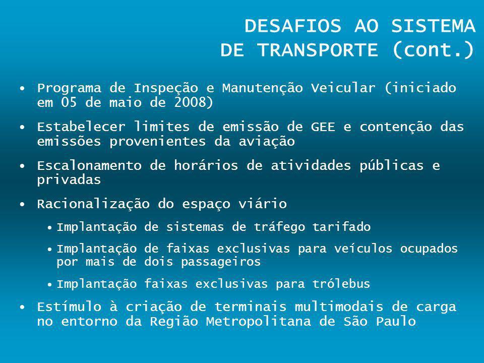 DESAFIOS AO SISTEMA DE TRANSPORTE (cont.) Programa de Inspeção e Manutenção Veicular (iniciado em 05 de maio de 2008) Estabelecer limites de emissão d