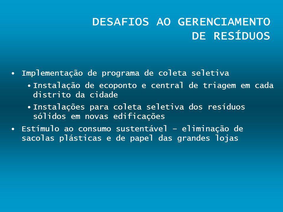 DESAFIOS AO GERENCIAMENTO DE RESÍDUOS Implementação de programa de coleta seletiva Instalação de ecoponto e central de triagem em cada distrito da cid