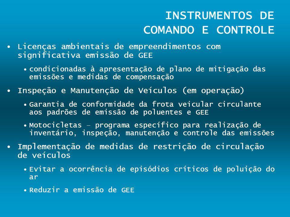 INSTRUMENTOS DE COMANDO E CONTROLE Licenças ambientais de empreendimentos com significativa emissão de GEE condicionadas à apresentação de plano de mi