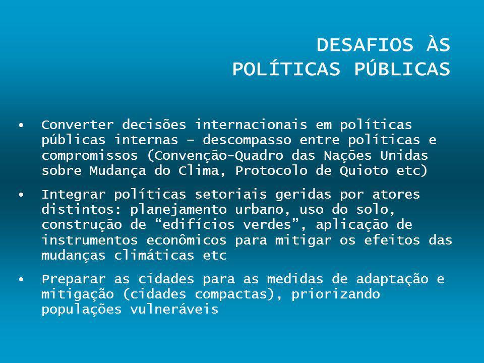 DESAFIOS ÀS POLÍTICAS PÚBLICAS Converter decisões internacionais em políticas públicas internas – descompasso entre políticas e compromissos (Convençã