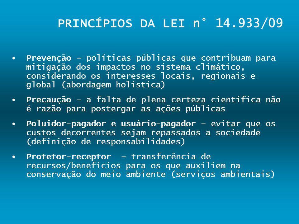 PRINCÍPIOS DA LEI n° 14.933/09 Prevenção – políticas públicas que contribuam para mitigação dos impactos no sistema climático, considerando os interes