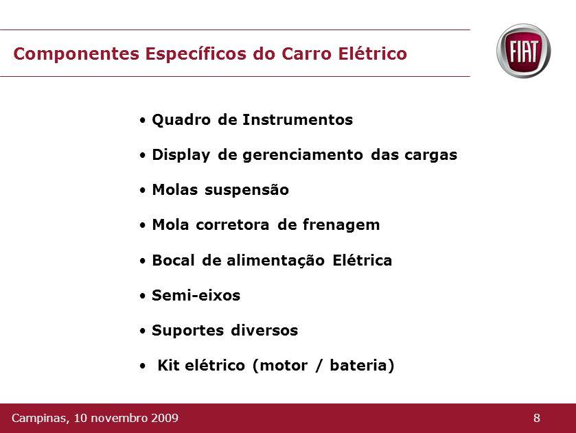 Unidade de Produção: Itaipu 7Campinas, 10 novembro 2009