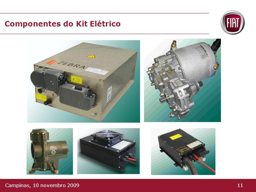 Horas aplicadas no desenvolvimento 10 Total: 3100 Horas Campinas, 10 novembro 2009