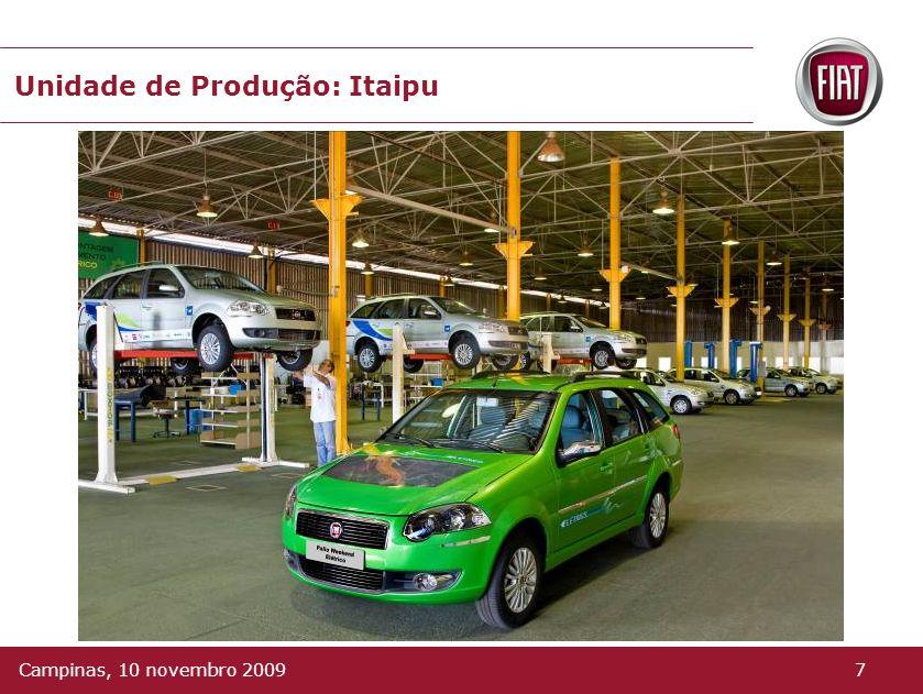 A Produção do Veículo Elétrico Fiat: Produz um veículo específico para receber o kit elétrico Itaipu: Fornece o espaço e a estrutura para a instalação