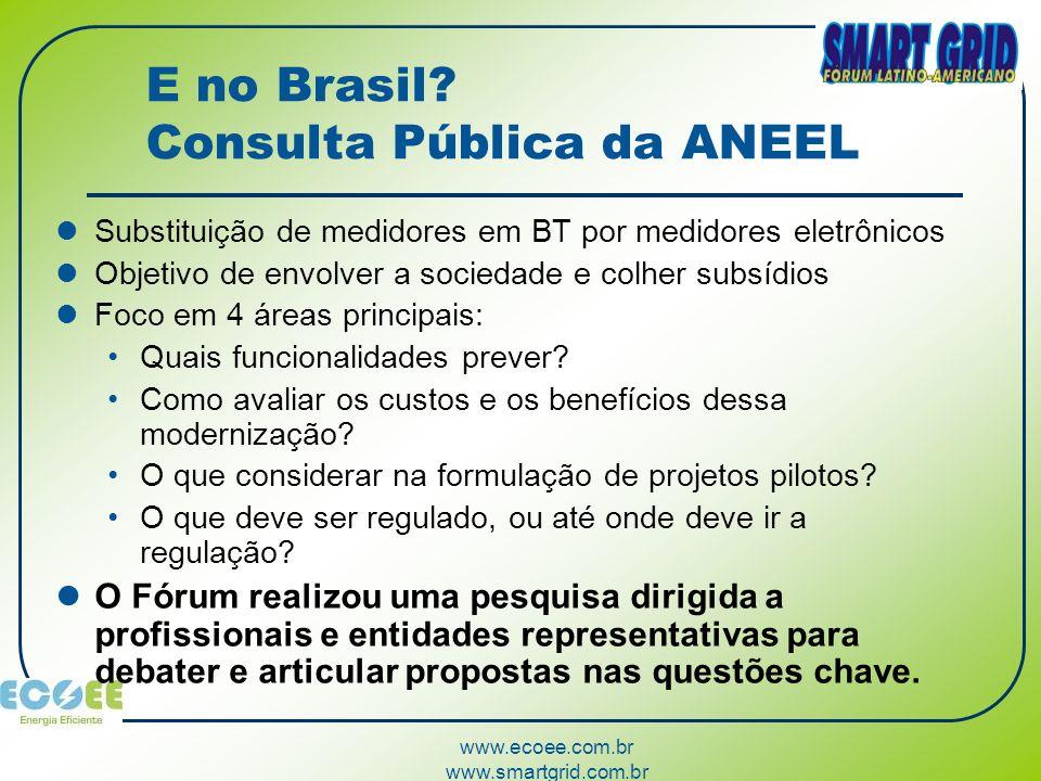 www.ecoee.com.br www.smartgrid.com.br E no Brasil? Consulta Pública da ANEEL Substituição de medidores em BT por medidores eletrônicos Objetivo de env