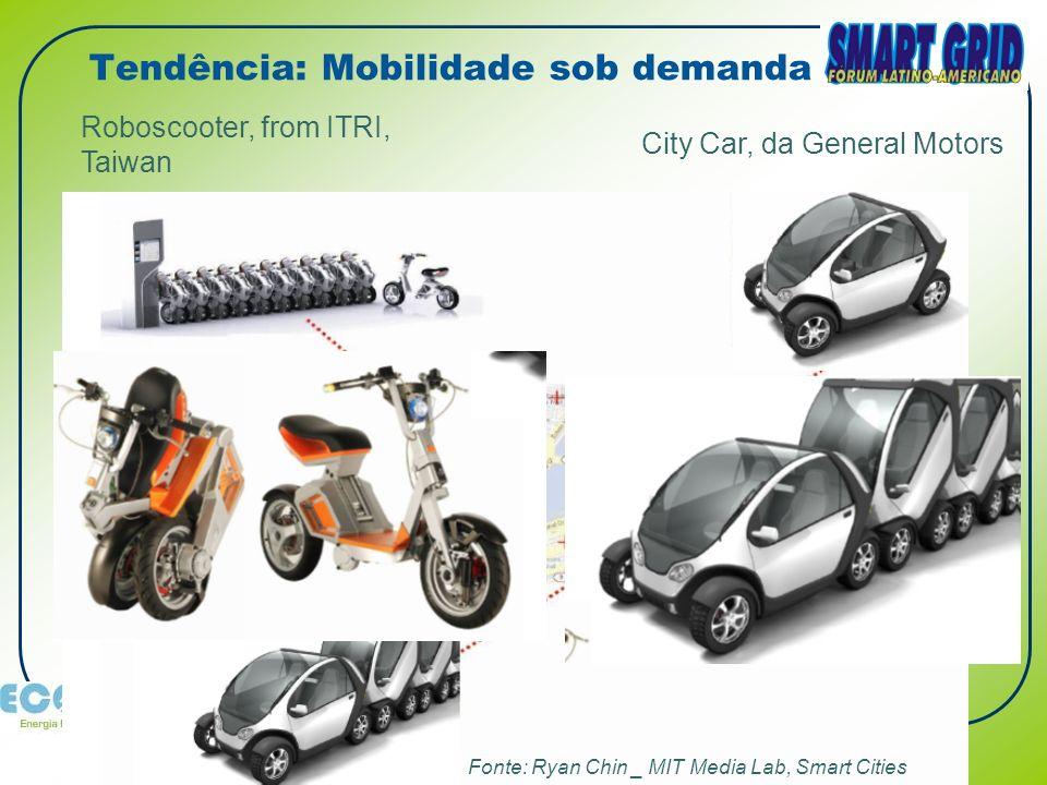 www.ecoee.com.br www.smartgrid.com.br Fonte: Ryan Chin _ MIT Media Lab, Smart Cities City Car, da General Motors Roboscooter, from ITRI, Taiwan Tendên