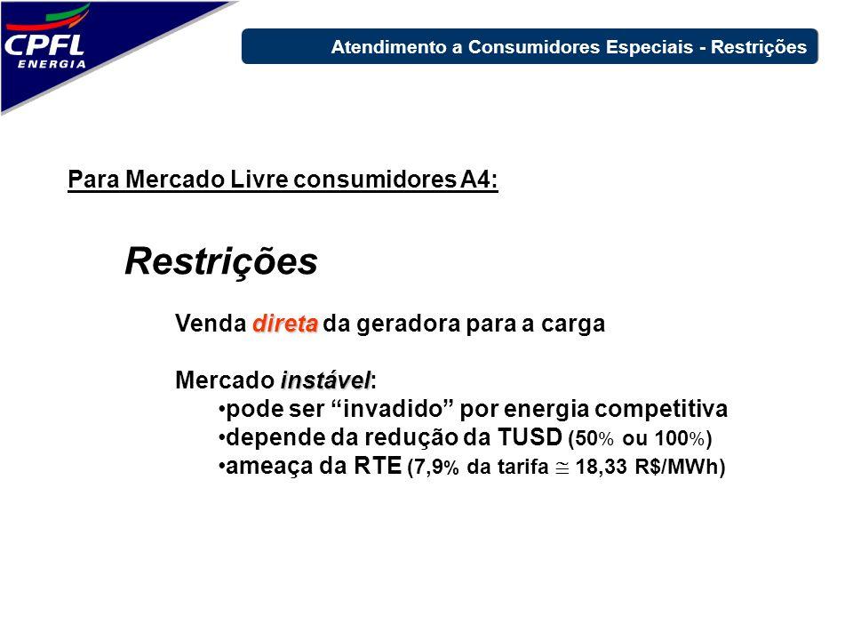 Para Mercado Livre consumidores A4: Restrições direta Venda direta da geradora para a carga instável Mercado instável: pode ser invadido por energia c