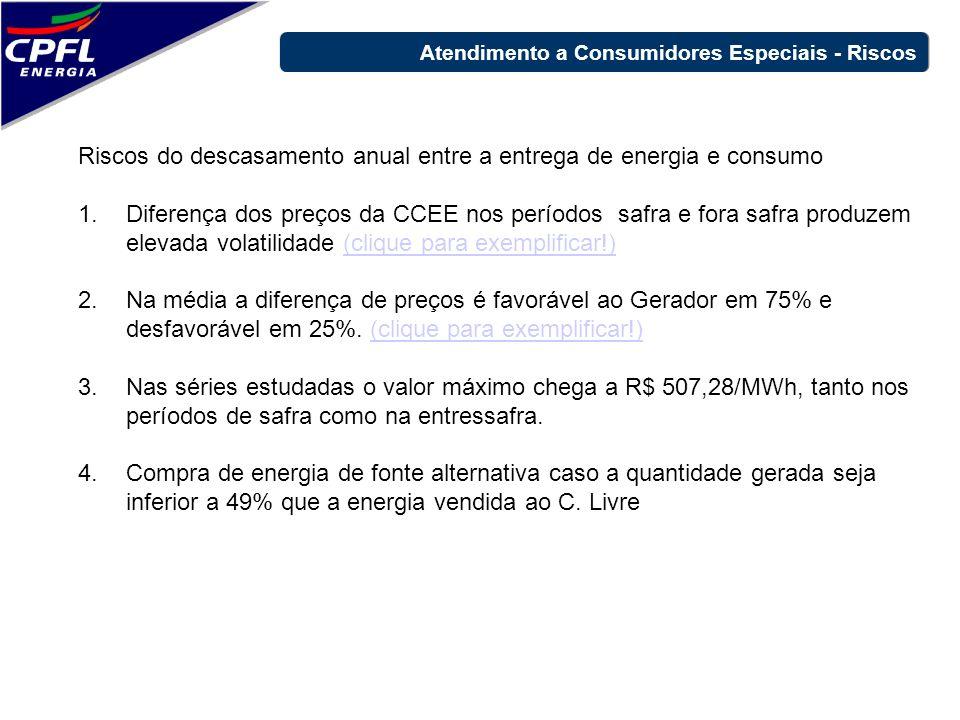 Riscos do descasamento anual entre a entrega de energia e consumo 1.Diferença dos preços da CCEE nos períodos safra e fora safra produzem elevada vola