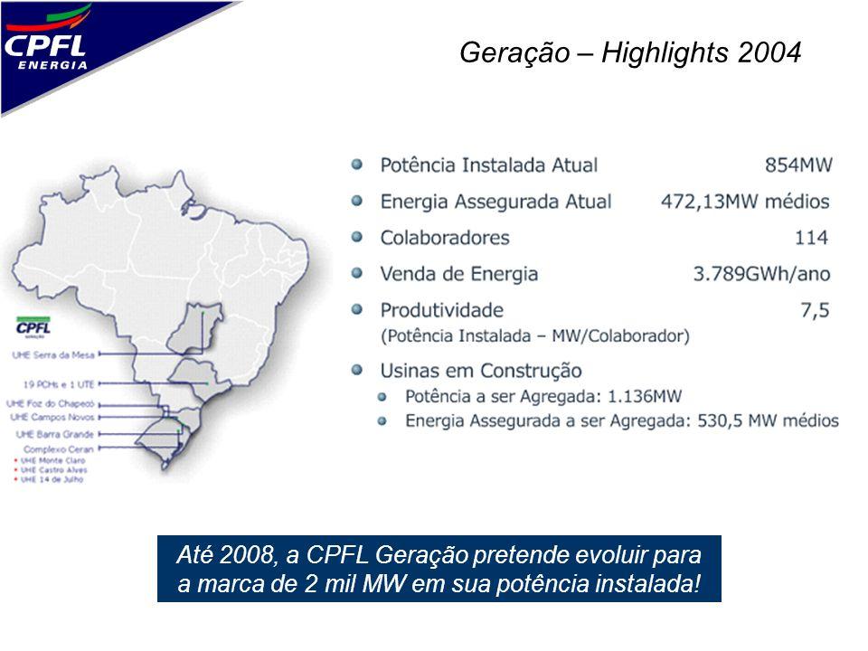 Geração – Highlights 2004 Até 2008, a CPFL Geração pretende evoluir para a marca de 2 mil MW em sua potência instalada!