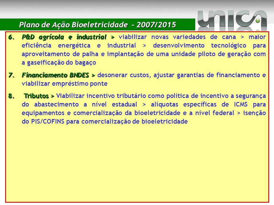 Plano de Ação Bioeletricidade - 2007/2015 6.P&D agrícola e industrial > 6.P&D agrícola e industrial > viabilizar novas variedades de cana > maior efic