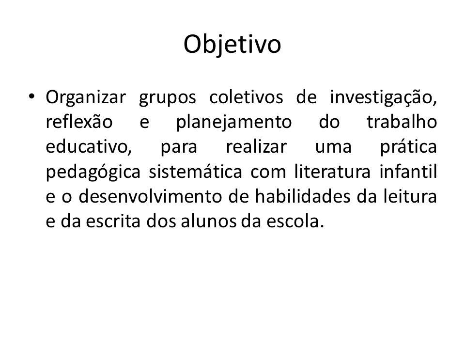 Objetivo Organizar grupos coletivos de investigação, reflexão e planejamento do trabalho educativo, para realizar uma prática pedagógica sistemática c
