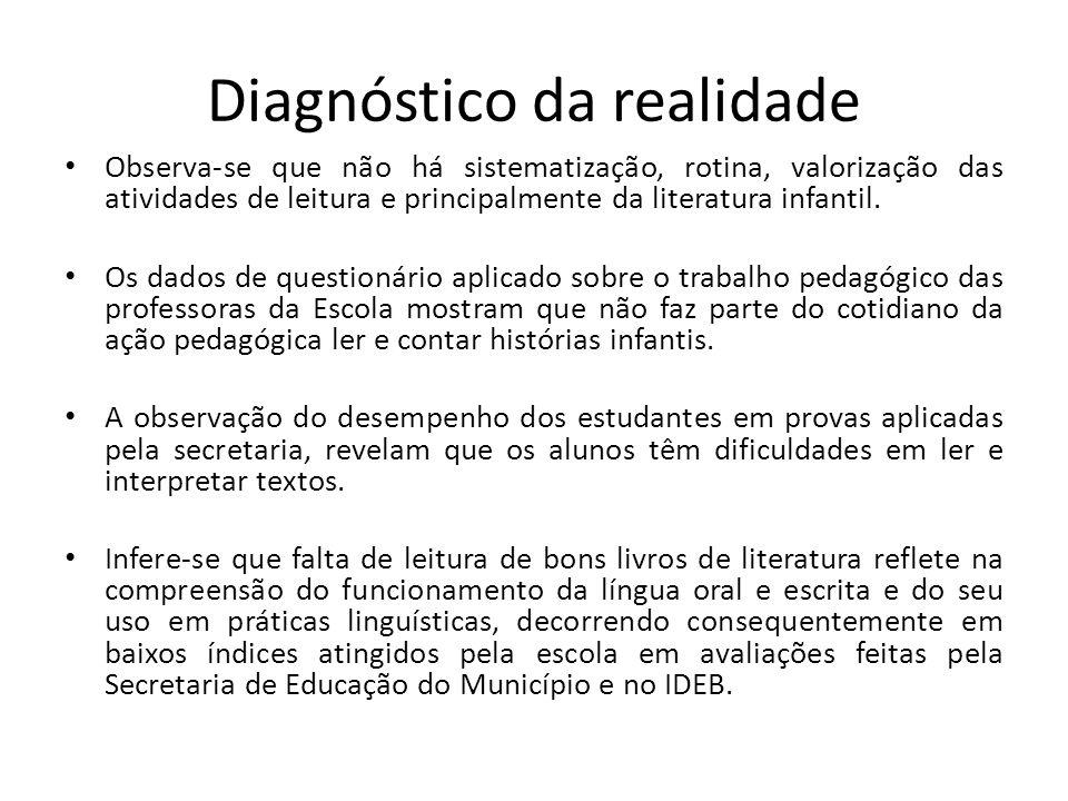 Diagnóstico da realidade Observa-se que não há sistematização, rotina, valorização das atividades de leitura e principalmente da literatura infantil.