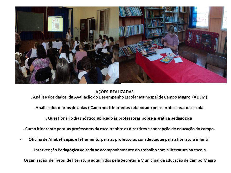 AÇÕES REALIZADAS. Análise dos dados da Avaliação do Desempenho Escolar Municipal de Campo Magro (ADEM). Análise dos diários de aulas ( Cadernos Itiner