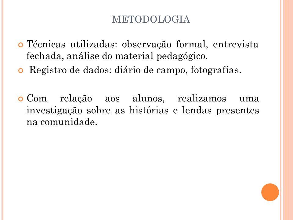 METODOLOGIA Técnicas utilizadas: observação formal, entrevista fechada, análise do material pedagógico. Registro de dados: diário de campo, fotografia