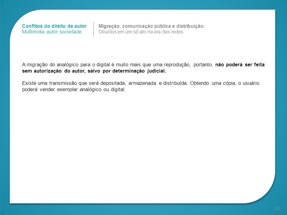 23 Migração, comunicação pública e distribuição: Diluídos em um só ato na era das redes Conflitos do direito de autor Multimidia, autor, sociedade A m