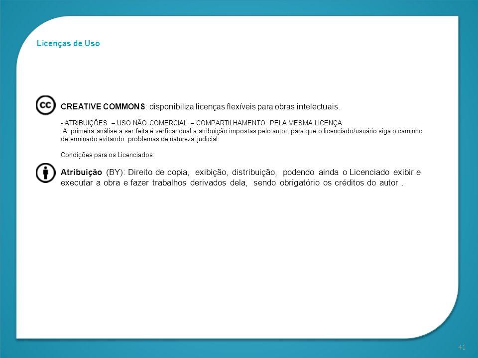 41 Licenças de Uso CREATIVE COMMONS: disponibiliza licenças flexíveis para obras intelectuais. - ATRIBUIÇÕES – USO NÃO COMERCIAL – COMPARTILHAMENTO PE