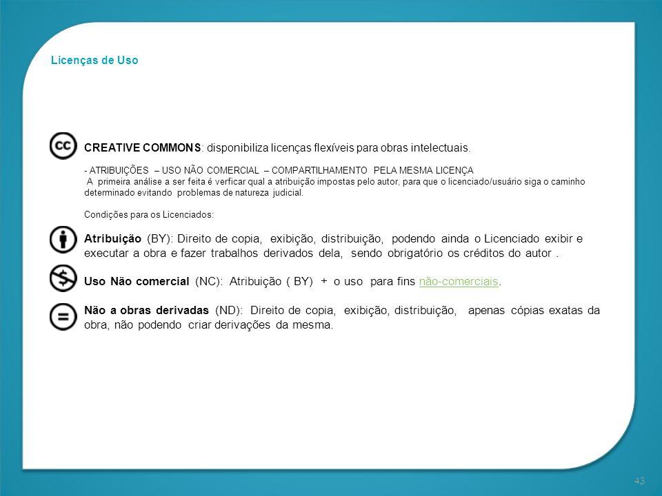 43 Licenças de Uso CREATIVE COMMONS: disponibiliza licenças flexíveis para obras intelectuais. - ATRIBUIÇÕES – USO NÃO COMERCIAL – COMPARTILHAMENTO PE