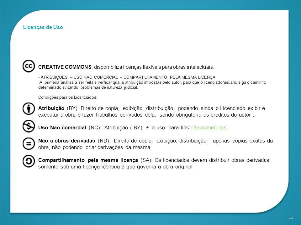 44 Licenças de Uso CREATIVE COMMONS: disponibiliza licenças flexíveis para obras intelectuais. - ATRIBUIÇÕES – USO NÃO COMERCIAL – COMPARTILHAMENTO PE