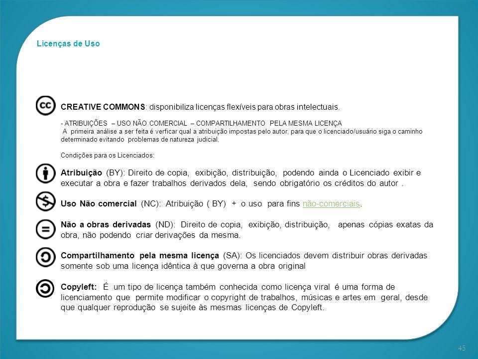 45 Licenças de Uso CREATIVE COMMONS: disponibiliza licenças flexíveis para obras intelectuais. - ATRIBUIÇÕES – USO NÃO COMERCIAL – COMPARTILHAMENTO PE