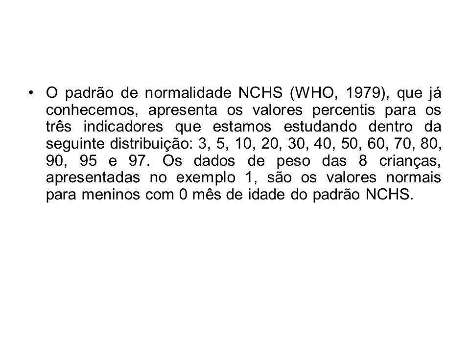 O padrão de normalidade NCHS (WHO, 1979), que já conhecemos, apresenta os valores percentis para os três indicadores que estamos estudando dentro da seguinte distribuição: 3, 5, 10, 20, 30, 40, 50, 60, 70, 80, 90, 95 e 97.