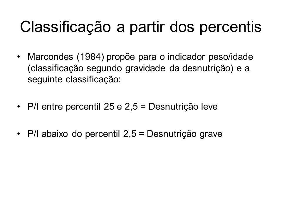 Classificação a partir dos percentis Marcondes (1984) propõe para o indicador peso/idade (classificação segundo gravidade da desnutrição) e a seguinte classificação: P/I entre percentil 25 e 2,5 = Desnutrição leve P/I abaixo do percentil 2,5 = Desnutrição grave