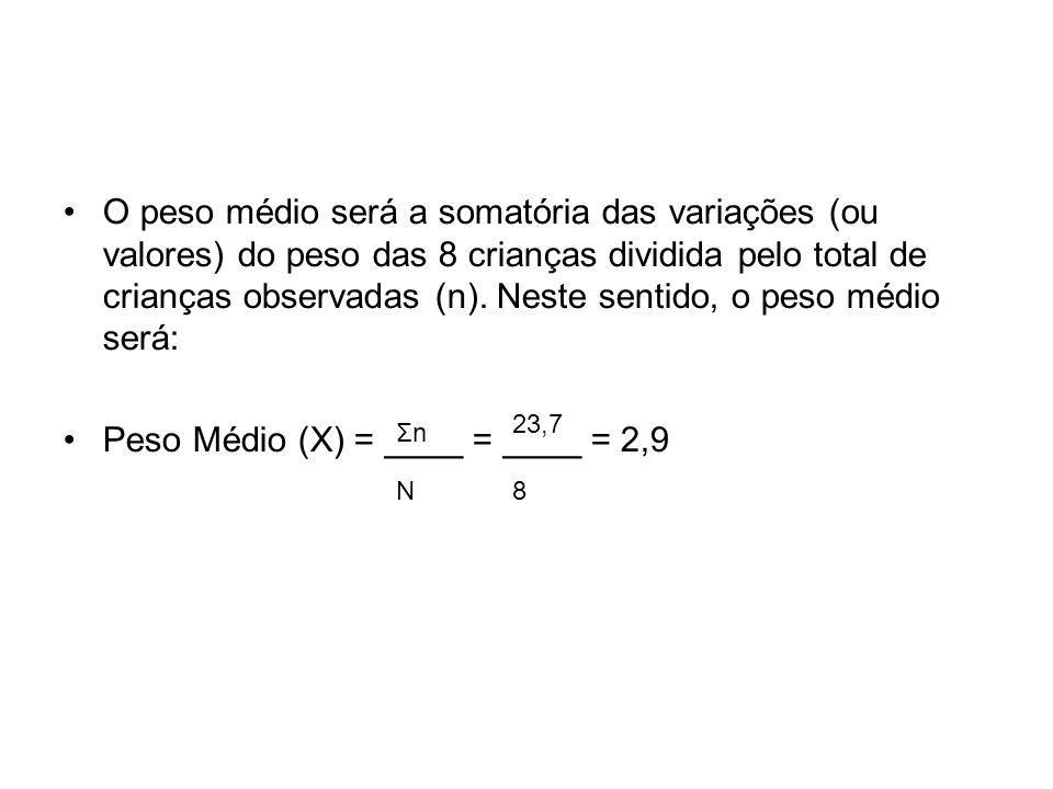 Método desvio-padrão É uma medida de variabilidade ou de dispersão de um grupo de dados (Guedes, 1988).