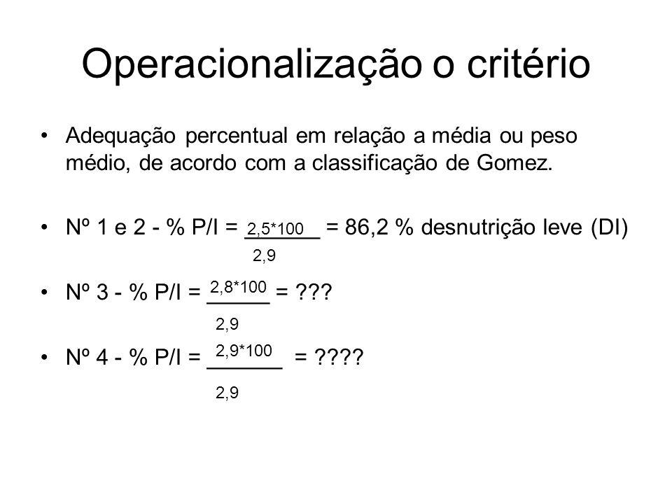 Operacionalização o critério Adequação percentual em relação a média ou peso médio, de acordo com a classificação de Gomez.