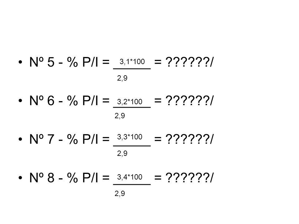 Nº 5 - % P/I = _____ = / Nº 6 - % P/I = _____ = / Nº 7 - % P/I = _____ = / Nº 8 - % P/I = _____ = / 3,1*100 2,9 3,2*100 2,9 3,3*100 2,9 3,4*100 2,9