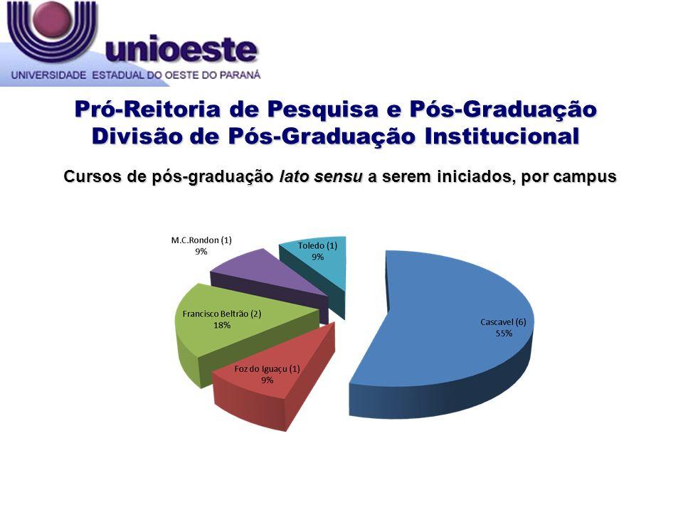 Pró-Reitoria de Pesquisa e Pós-Graduação Divisão de Pós-Graduação Institucional Cursos de pós-graduação lato sensu a serem iniciados, por campus