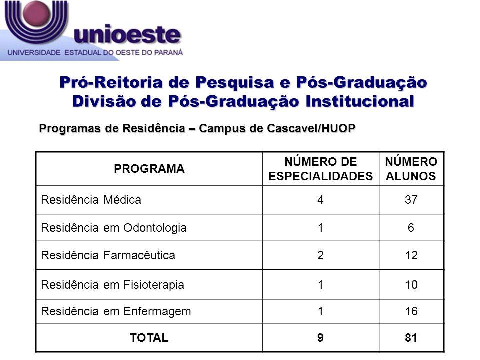Pró-Reitoria de Pesquisa e Pós-Graduação Divisão de Pós-Graduação Institucional PROGRAMA NÚMERO DE ESPECIALIDADES NÚMERO ALUNOS Residência Médica437 R