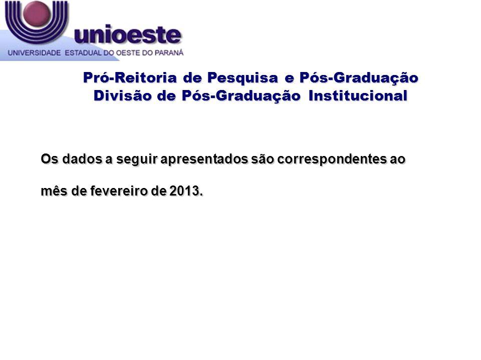 Os dados a seguir apresentados são correspondentes ao mês de fevereiro de 2013. Pró-Reitoria de Pesquisa e Pós-Graduação Divisão de Pós-Graduação Inst