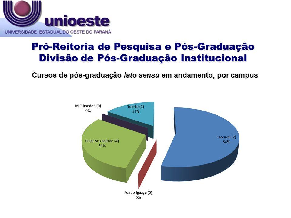 Pró-Reitoria de Pesquisa e Pós-Graduação Divisão de Pós-Graduação Institucional Cursos de pós-graduação lato sensu a serem iniciados, por campus CAMPUSNº CURSOSNº VAGAS Cascavel6255 Foz do Iguaçu140 Francisco Beltrão295 Marechal Cândido Rondon150 Toledo122 TOTAL11462