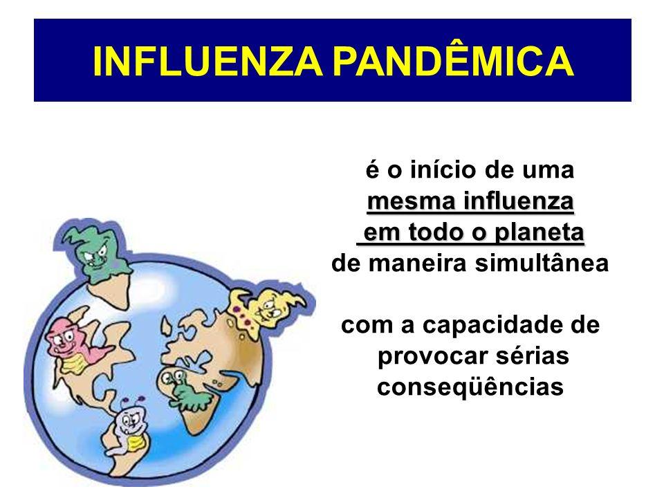 Que conseqüências teria uma pandemia de qualquer influenza.