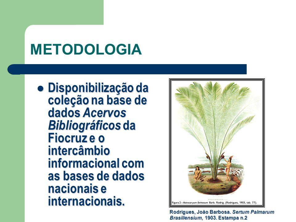 METODOLOGIA Disponibilização da coleção na base de dados Acervos Bibliográficos da Fiocruz e o intercâmbio informacional com as bases de dados naciona