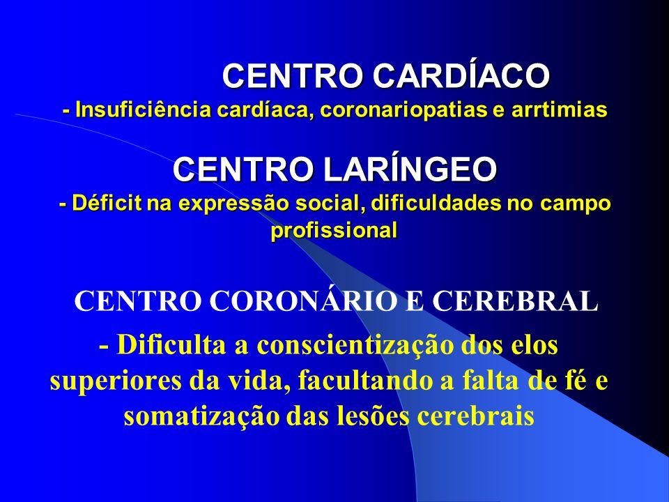 CENTRO CARDÍACO - Insuficiência cardíaca, coronariopatias e arrtimias CENTRO LARÍNGEO - Déficit na expressão social, dificuldades no campo profissiona
