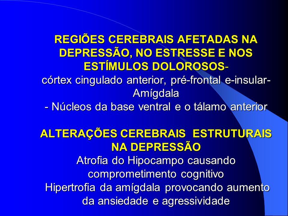 REGIÕES CEREBRAIS AFETADAS NA DEPRESSÃO, NO ESTRESSE E NOS ESTÍMULOS DOLOROSOS- córtex cingulado anterior, pré-frontal e-insular- Amígdala - Núcleos d