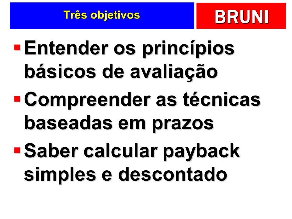 BRUNI Três objetivos Entender os princípios básicos de avaliação Entender os princípios básicos de avaliação Compreender as técnicas baseadas em prazo