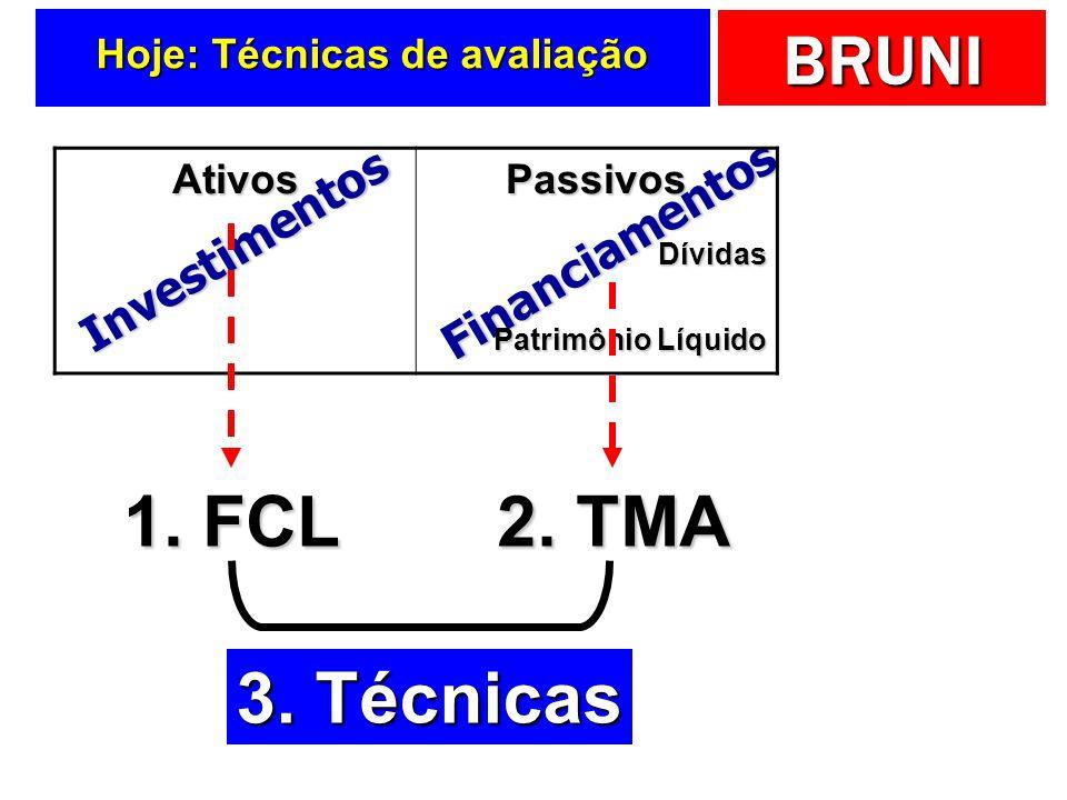BRUNI Financiamentos Investimentos Hoje: Técnicas de avaliação AtivosPassivosDívidas Patrimônio Líquido 1. FCL 2. TMA 3. Técnicas