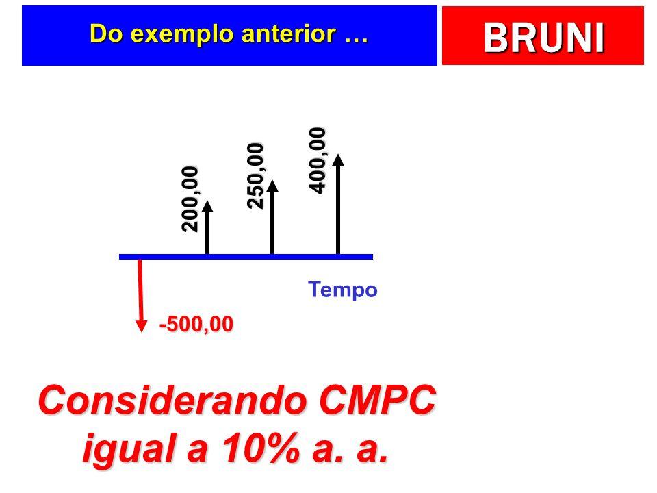 BRUNI Do exemplo anterior … Tempo -500,00 200,00 250,00 400,00 Considerando CMPC igual a 10% a. a.